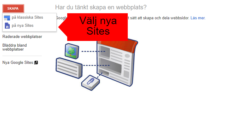 skapa sites rätt
